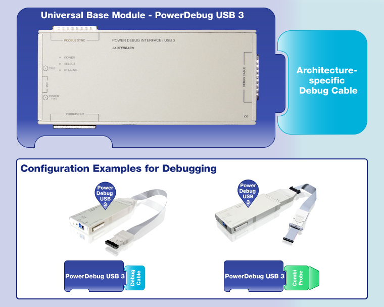 Configuration of PowerDebug USB 3